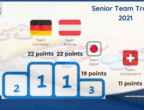 Senior Team Trophy – Joint 1st Place for Austria and Germany